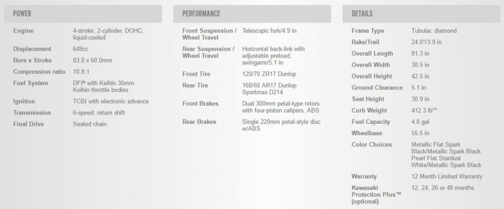 2017 z650 specifications list - 2017+ kawasaki z650 forum